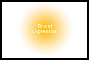 espress the brand