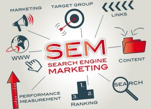 Search-Engine-Marketing services