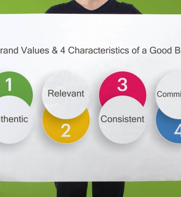 Brand Values & 4 Characteristics of a Good Brand