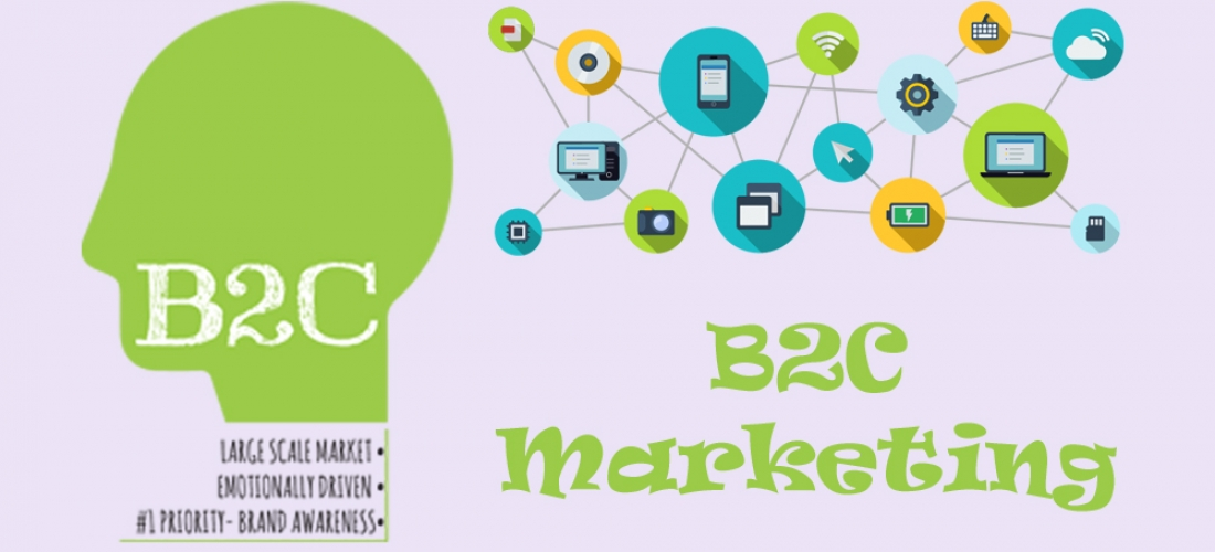 Business2Customer (B2C) Marketing